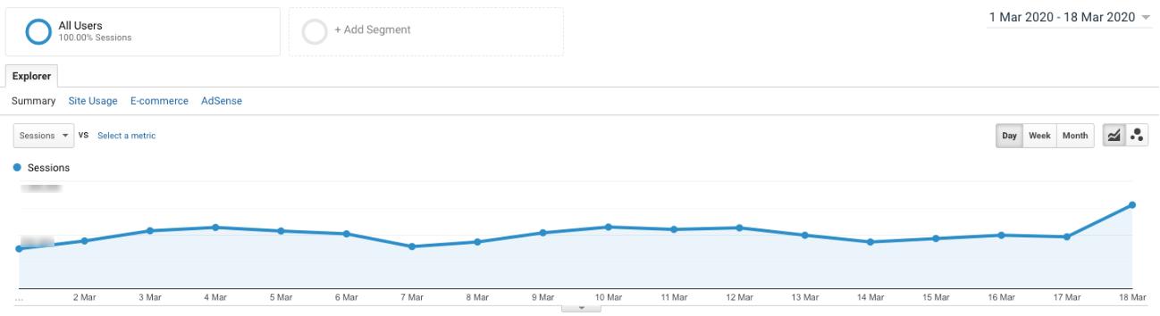 ЧП в Болгарии рост посещаемости сайтов
